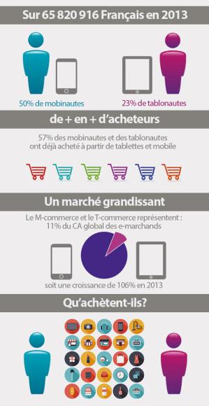 statistques_web
